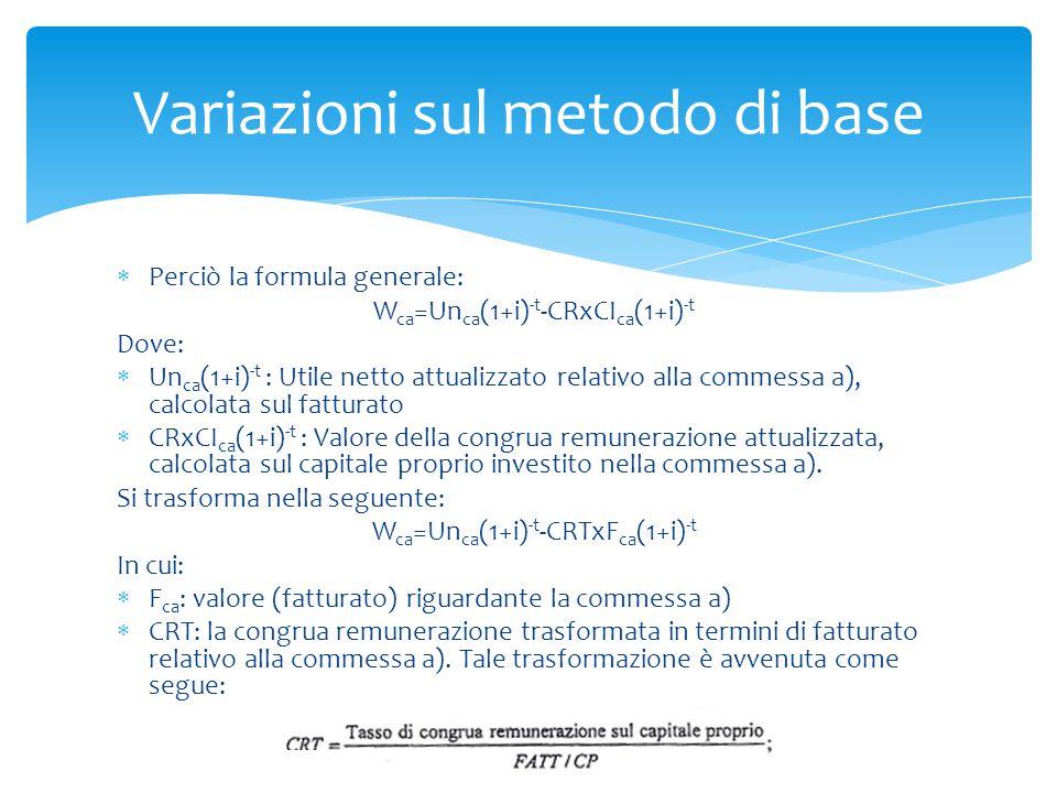  Perciò la formula generale: W ca =Un ca (1+i) -t -CRxCI ca (1+i) -t Dove:  Un ca (1+i) -t : Utile netto attualizzato relativo alla commessa a), cal