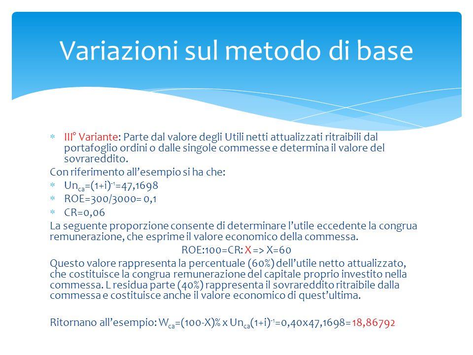 III° Variante: Parte dal valore degli Utili netti attualizzati ritraibili dal portafoglio ordini o dalle singole commesse e determina il valore del