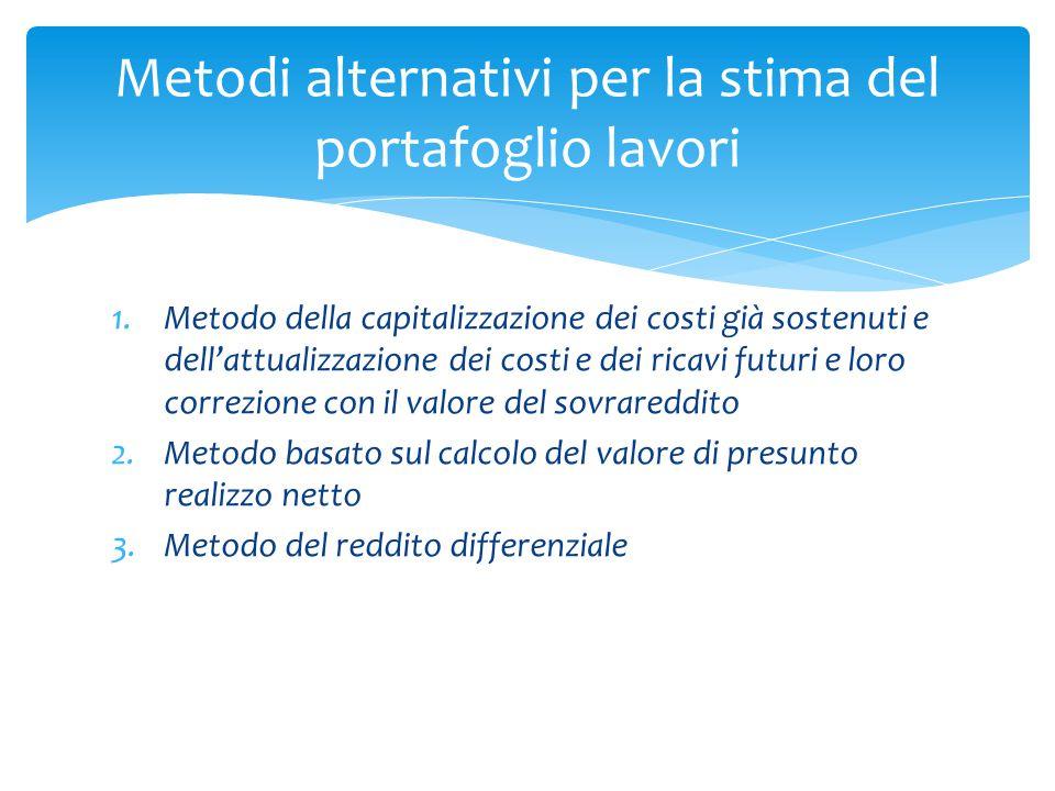 1.Metodo della capitalizzazione dei costi già sostenuti e dell'attualizzazione dei costi e dei ricavi futuri e loro correzione con il valore del sovra