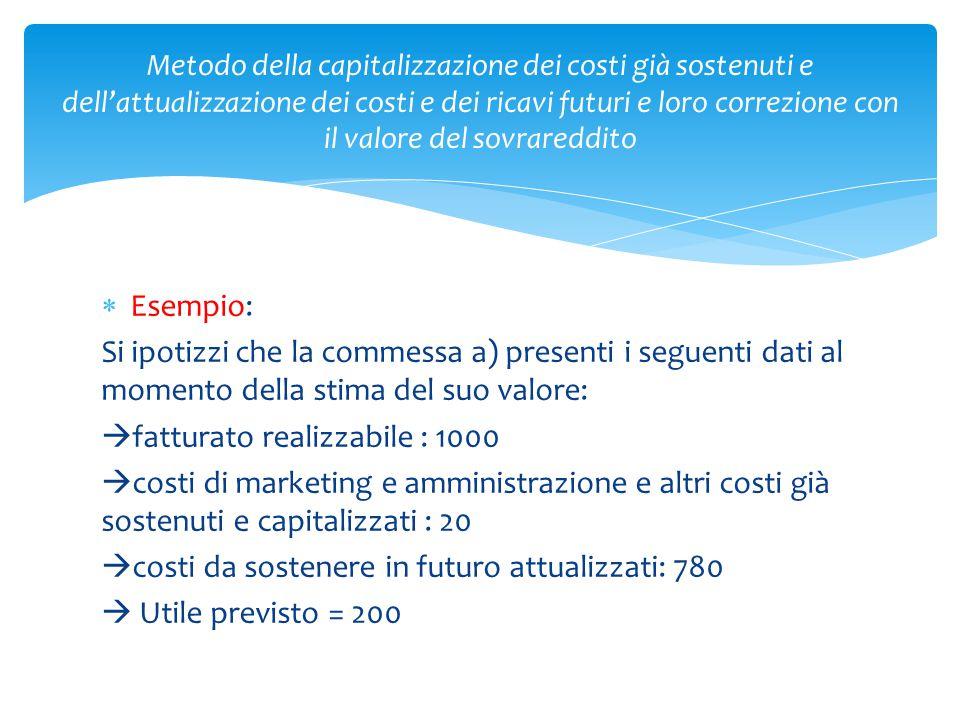  Esempio: Si ipotizzi che la commessa a) presenti i seguenti dati al momento della stima del suo valore:  fatturato realizzabile : 1000  costi di m