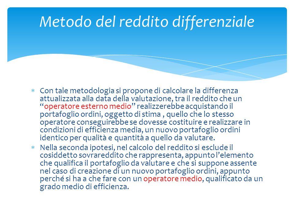 """ Con tale metodologia si propone di calcolare la differenza attualizzata alla data della valutazione, tra il reddito che un """"operatore esterno medio"""""""