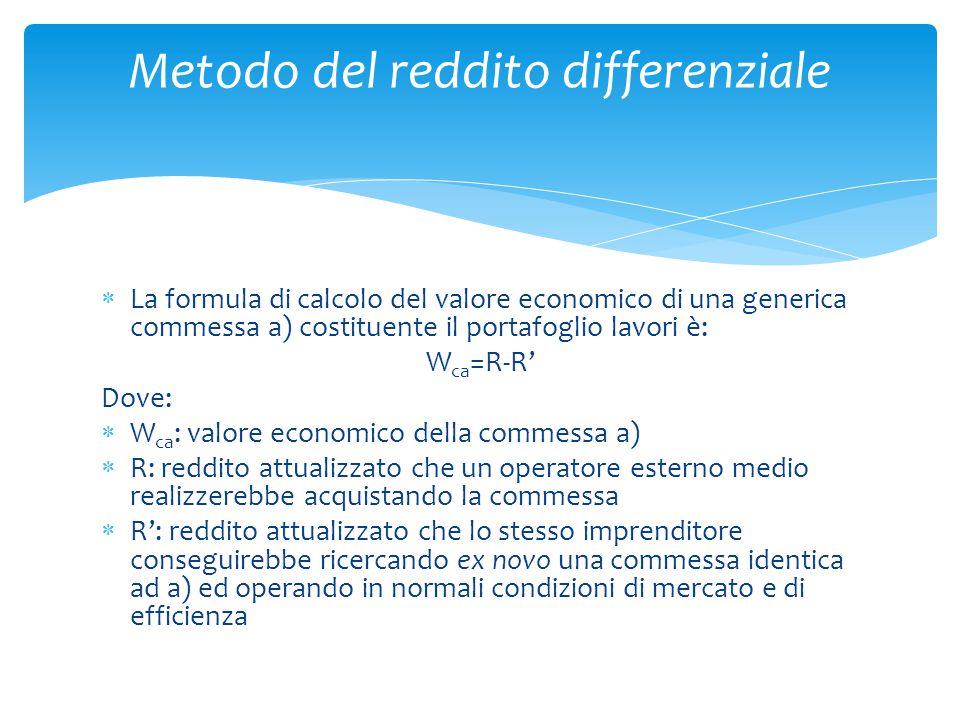  La formula di calcolo del valore economico di una generica commessa a) costituente il portafoglio lavori è: W ca =R-R' Dove:  W ca : valore economi