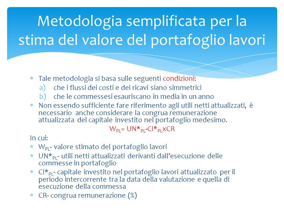  Tale metodologia si basa sulle seguenti condizioni: a)che i flussi dei costi e dei ricavi siano simmetrici b)che le commessesi esauriscano in media