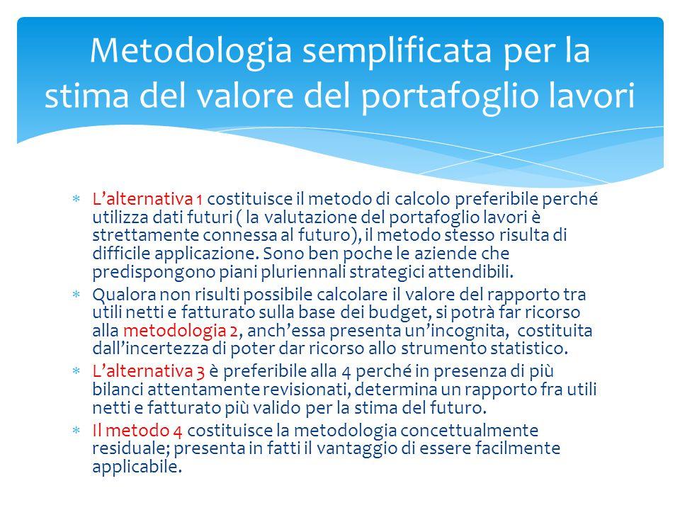 L'alternativa 1 costituisce il metodo di calcolo preferibile perché utilizza dati futuri ( la valutazione del portafoglio lavori è strettamente conn