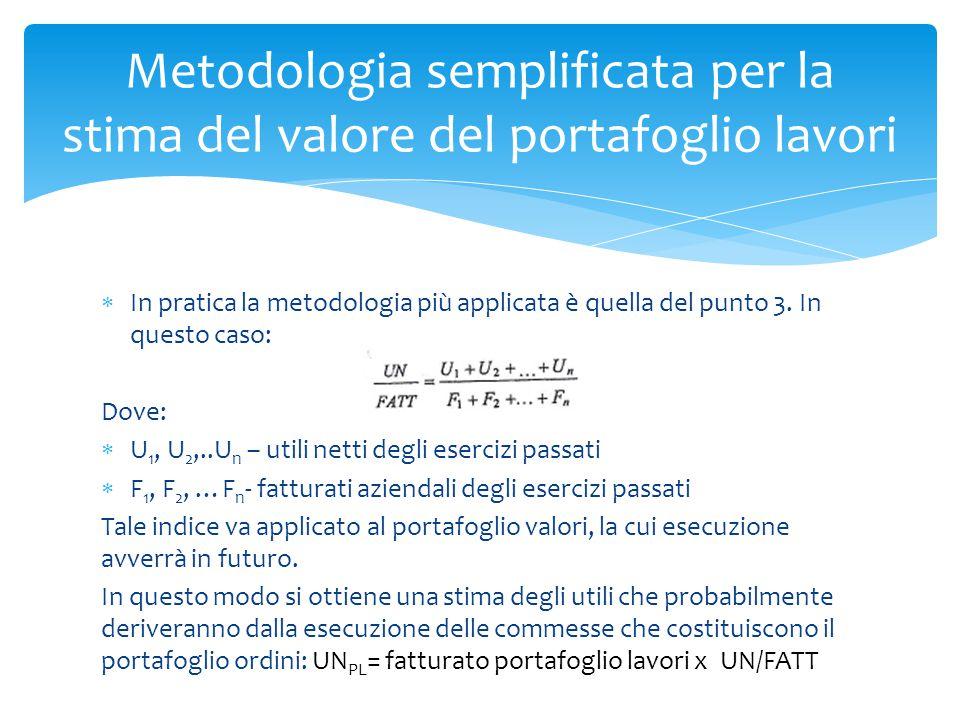  In pratica la metodologia più applicata è quella del punto 3. In questo caso: Dove:  U 1, U 2,..U n – utili netti degli esercizi passati  F 1, F 2