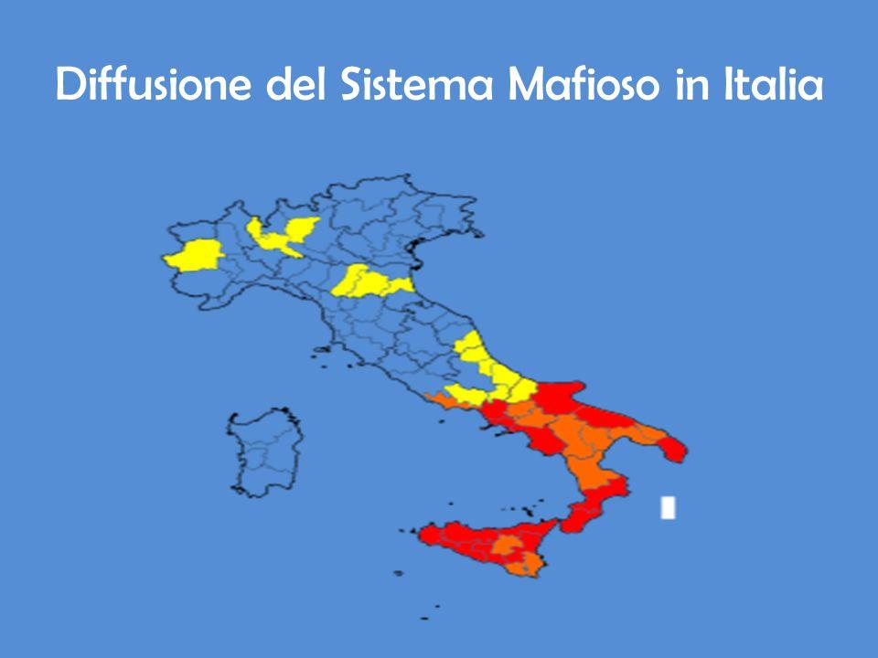 Le Mafie in Italia Mafia è un termine con cui ci si riferisce generalmente ad una particolare e specifica tipologia di organizzazione criminale.organizzazione criminale L effettiva origine del lemma è ancora oscura.