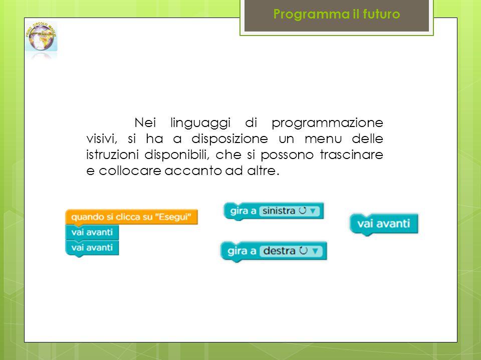 Nei linguaggi di programmazione visivi, si ha a disposizione un menu delle istruzioni disponibili, che si possono trascinare e collocare accanto ad altre.