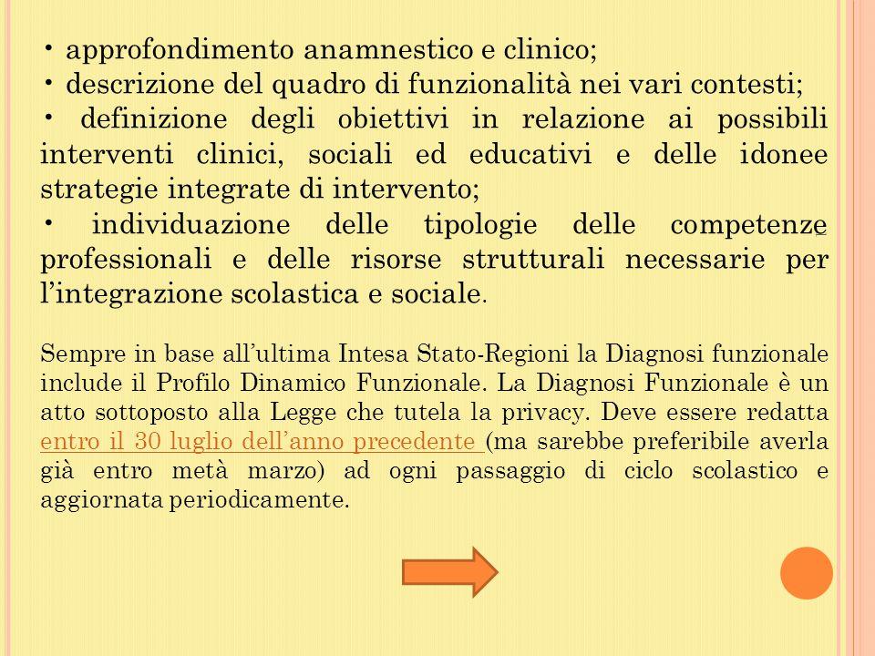 approfondimento anamnestico e clinico; descrizione del quadro di funzionalità nei vari contesti; definizione degli obiettivi in relazione ai possibili