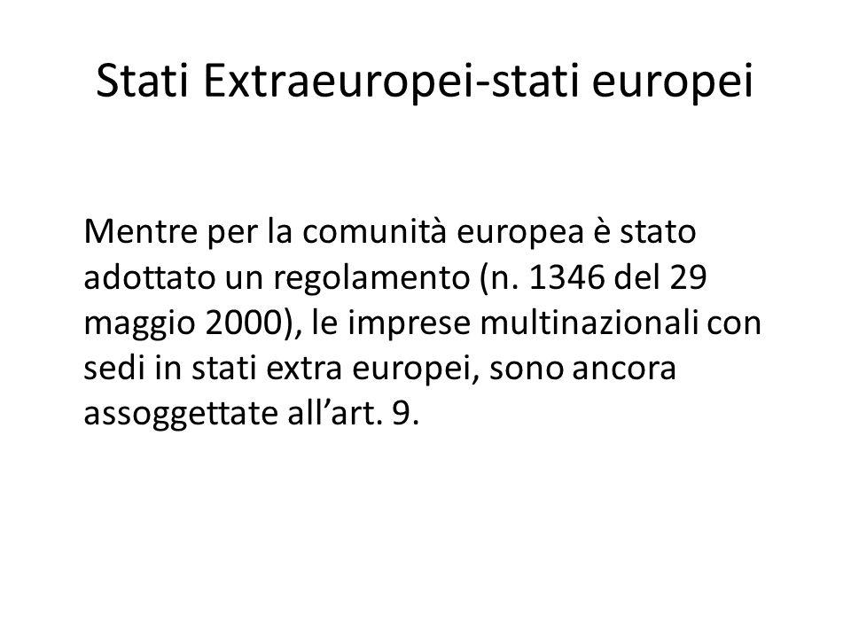 Stati Extraeuropei-stati europei Mentre per la comunità europea è stato adottato un regolamento (n. 1346 del 29 maggio 2000), le imprese multinazional