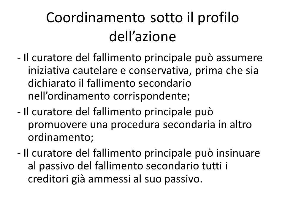 Coordinamento sotto il profilo dell'azione - Il curatore del fallimento principale può assumere iniziativa cautelare e conservativa, prima che sia dic