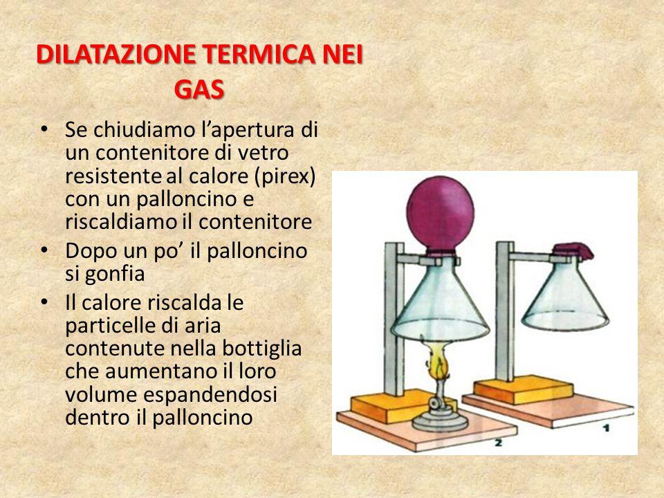 Se chiudiamo l'apertura di un contenitore di vetro resistente al calore (pirex) con un palloncino e riscaldiamo il contenitore Dopo un po' il pallonci