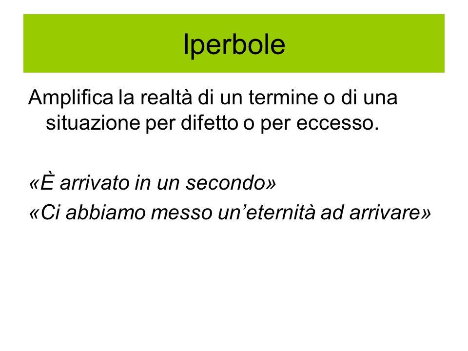 Iperbole Amplifica la realtà di un termine o di una situazione per difetto o per eccesso. «È arrivato in un secondo» «Ci abbiamo messo un'eternità ad