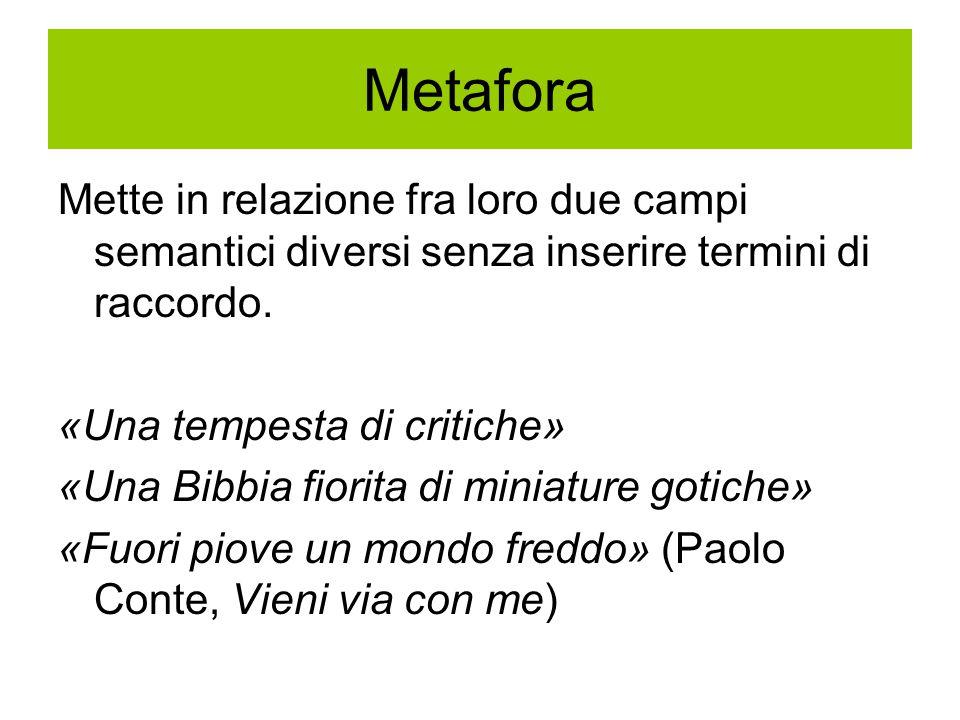 Metonimia Sostituisce un termine con un altro che abbia con il primo una relazione di contiguità.