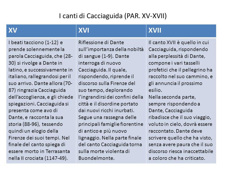 I canti di Cacciaguida (PAR. XV-XVII) XVXVIXVII I beati tacciono (1-12) e prende solennemente la parola Cacciaguida, che (28- 30) si rivolge a Dante i