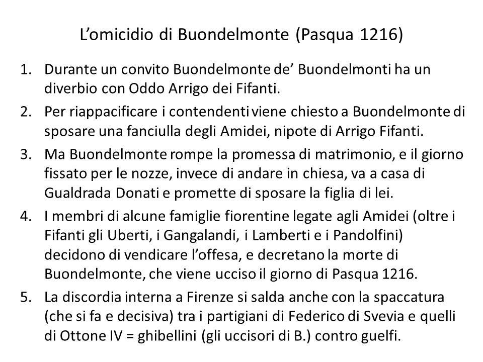 L'omicidio di Buondelmonte (Pasqua 1216) 1.Durante un convito Buondelmonte de' Buondelmonti ha un diverbio con Oddo Arrigo dei Fifanti. 2.Per riappaci