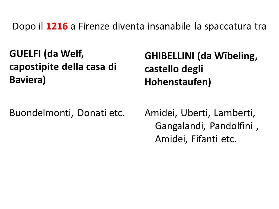 Dopo il 1216 a Firenze diventa insanabile la spaccatura tra GUELFI (da Welf, capostipite della casa di Baviera) Buondelmonti, Donati etc. GHIBELLINI (