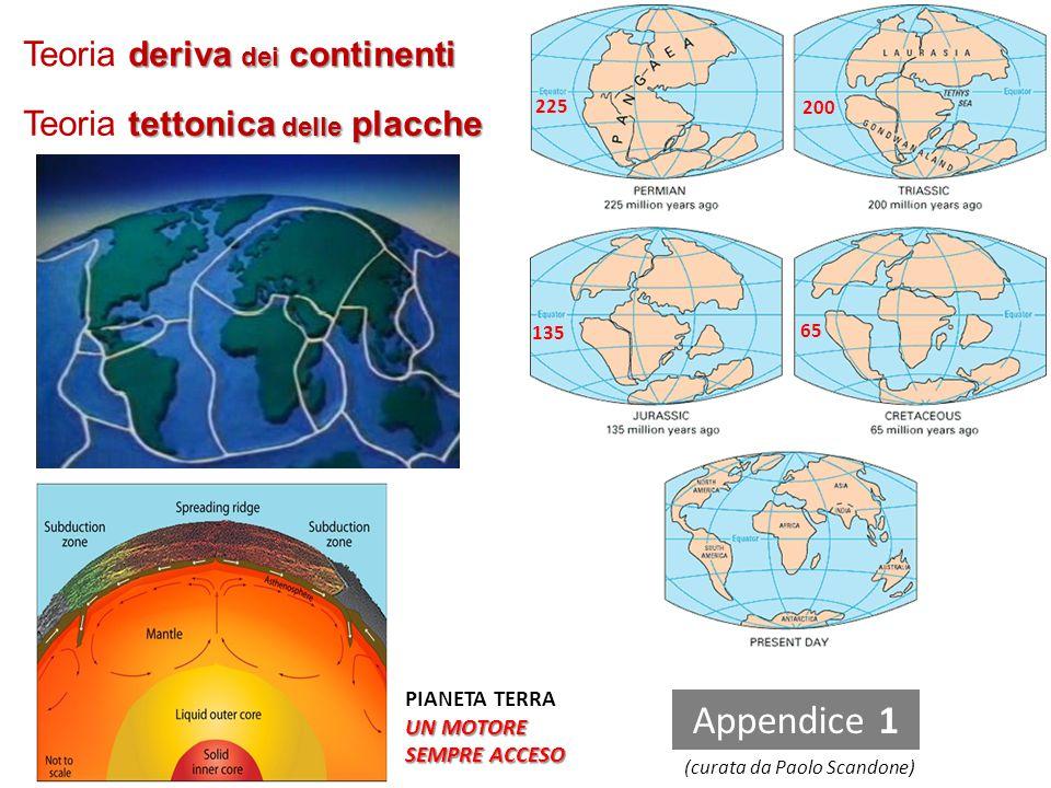 deriva dei continenti Teoria deriva dei continenti PIANETA TERRA UN MOTORE SEMPRE ACCESO tettonica delle placche Teoria tettonica delle placche 225 20
