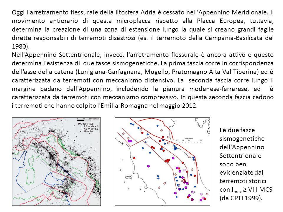 Oggi l'arretramento flessurale della litosfera Adria è cessato nell'Appennino Meridionale. Il movimento antiorario di questa microplacca rispetto alla