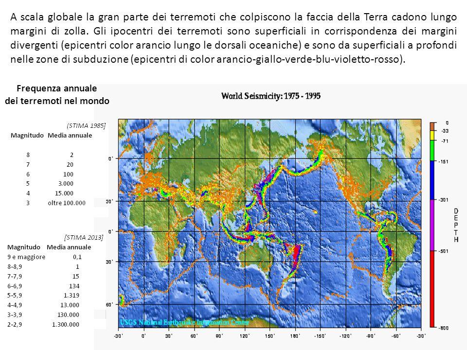 A scala globale la gran parte dei terremoti che colpiscono la faccia della Terra cadono lungo margini di zolla. Gli ipocentri dei terremoti sono super