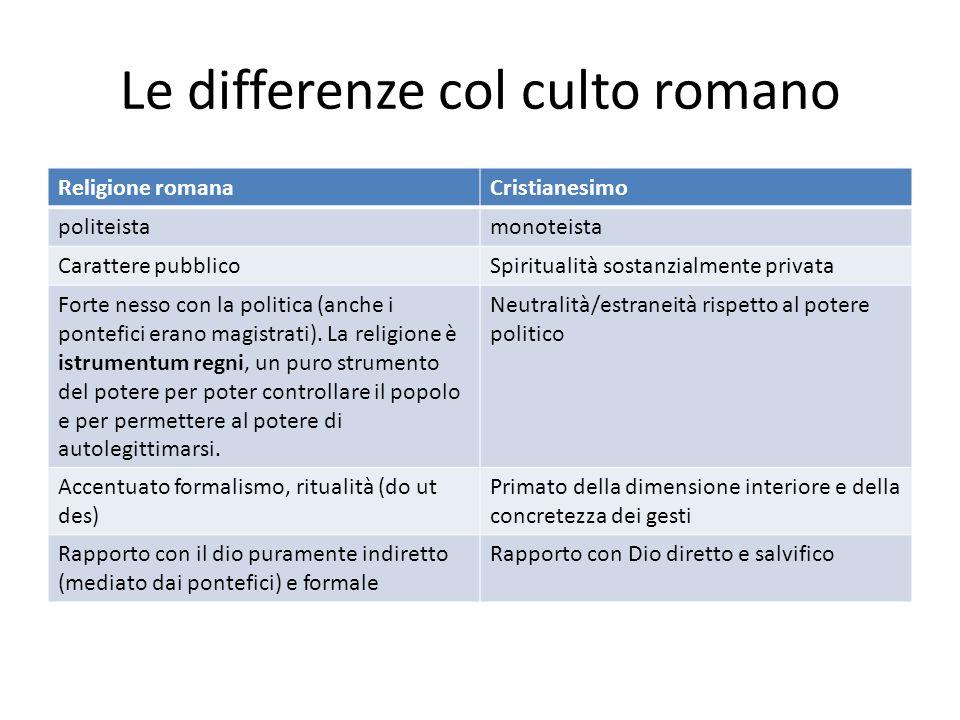 Le differenze col culto romano Religione romanaCristianesimo politeistamonoteista Carattere pubblicoSpiritualità sostanzialmente privata Forte nesso con la politica (anche i pontefici erano magistrati).