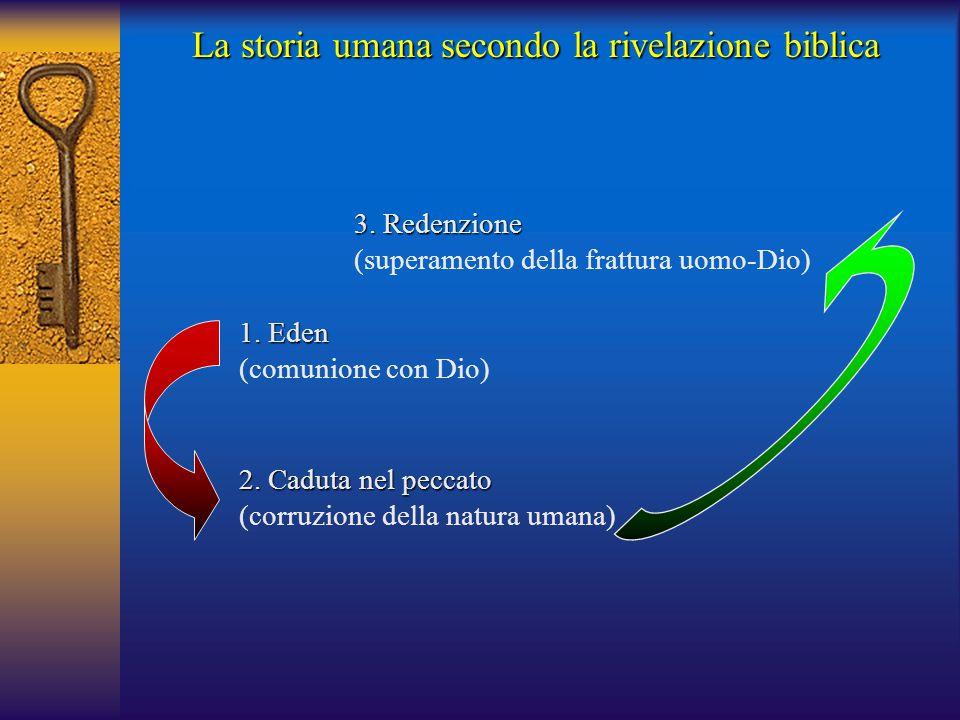 1. Eden (comunione con Dio) 2. Caduta nel peccato (corruzione della natura umana) 3.