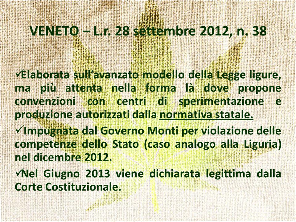 VENETO – L.r. 28 settembre 2012, n.
