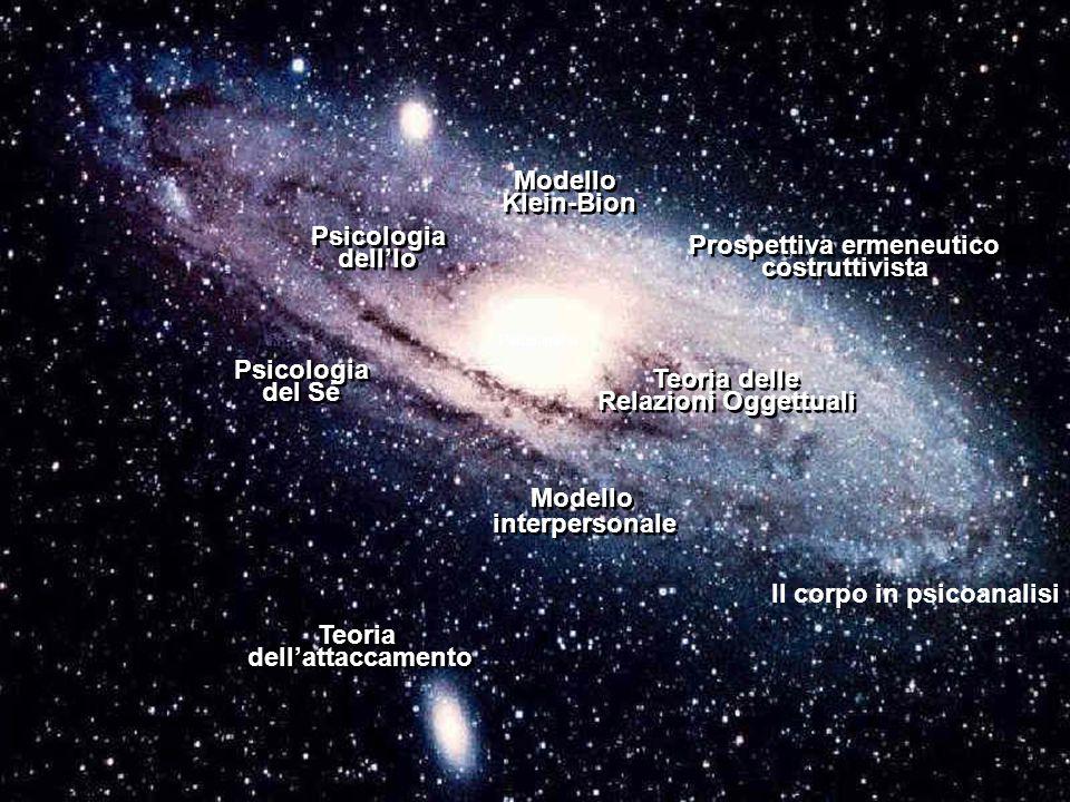 12 Psicologia del Sé Psicologia del Sé Modello Klein-Bion Modello Klein-Bion Teoria dell'attaccamento Teoria dell'attaccamento Teoria delle Relazioni