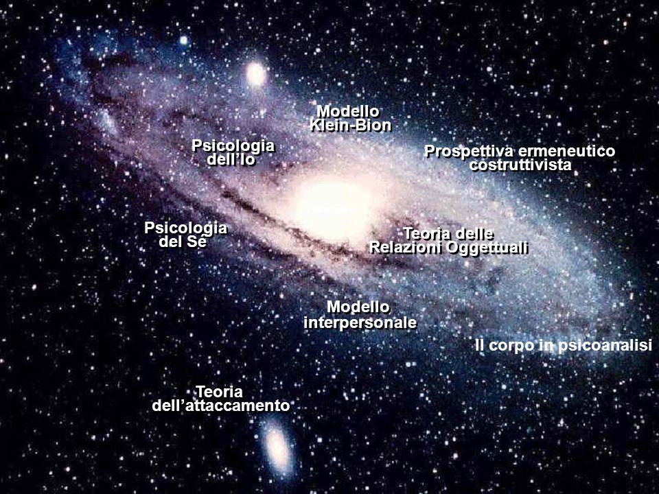 17 Psicologia del Sé Psicologia del Sé Modello Klein-Bion Modello Klein-Bion Teoria dell'attaccamento Teoria dell'attaccamento Teoria delle Relazioni