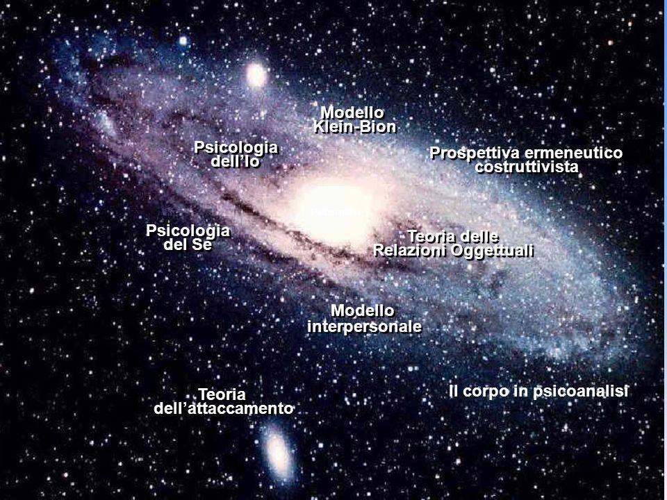 21 Psicologia del Sé Psicologia del Sé Modello Klein-Bion Modello Klein-Bion Teoria dell'attaccamento Teoria dell'attaccamento Teoria delle Relazioni