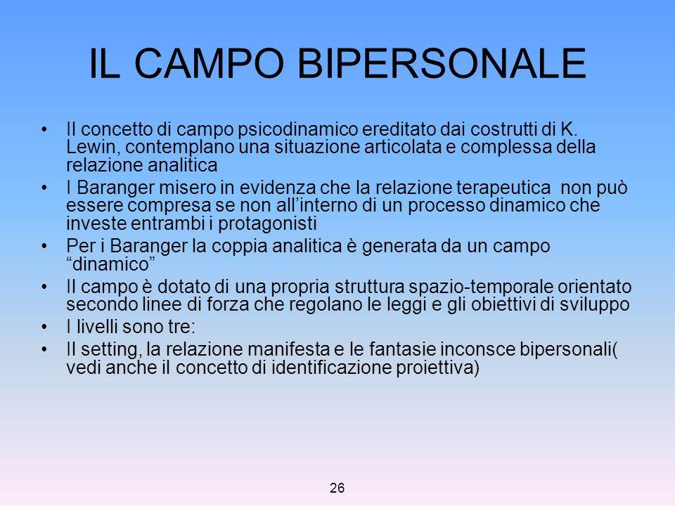 26 IL CAMPO BIPERSONALE Il concetto di campo psicodinamico ereditato dai costrutti di K. Lewin, contemplano una situazione articolata e complessa dell