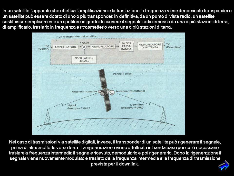 Nel caso di trasmissioni via satellite digitali, invece, il transponder di un satellite può rigenerare il segnale, prima di ritrasmetterlo verso terra