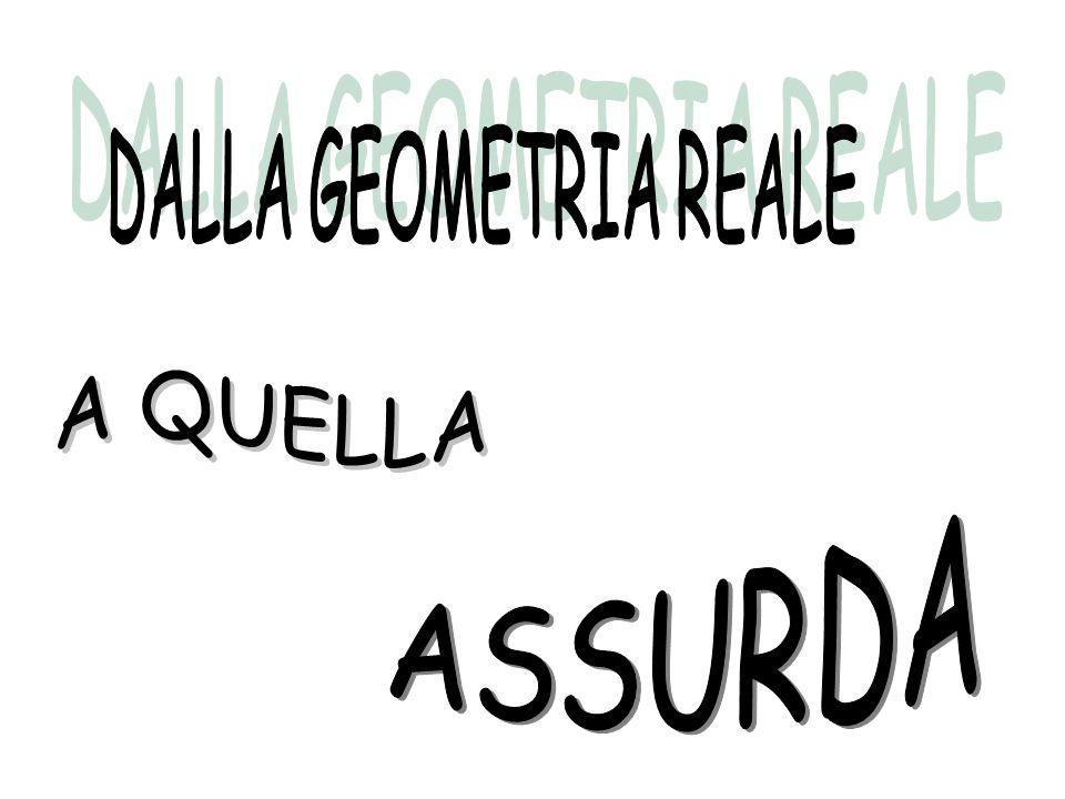 LA SCOPERTA DELLE FORME GEOMETRICHE