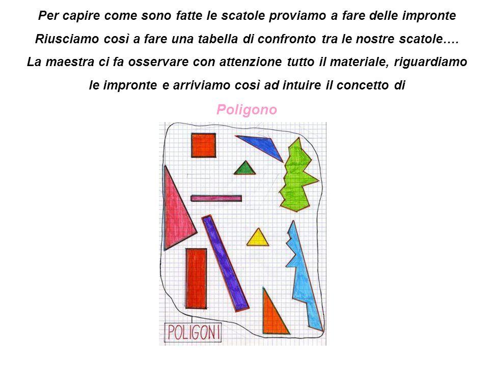 Per capire come sono fatte le scatole proviamo a fare delle impronte Riusciamo così a fare una tabella di confronto tra le nostre scatole…. La maestra