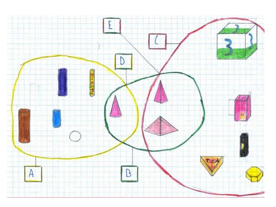 Maestra: qual è la differenza tra esagono e prisma a base esagonale.
