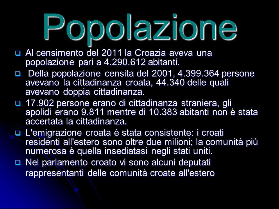 Popolazione  Al censimento del 2011 la Croazia aveva una popolazione pari a 4.290.612 abitanti.  Della popolazione censita del 2001, 4.399.364 perso