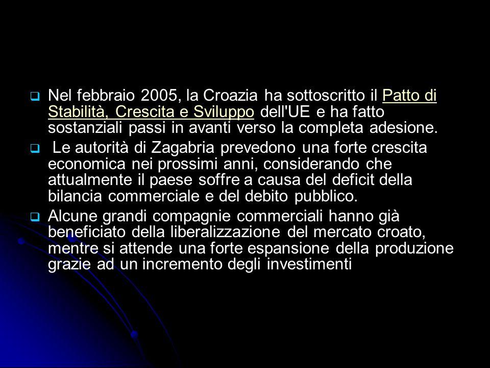   Nel febbraio 2005, la Croazia ha sottoscritto il Patto di Stabilità, Crescita e Sviluppo dell'UE e ha fatto sostanziali passi in avanti verso la c