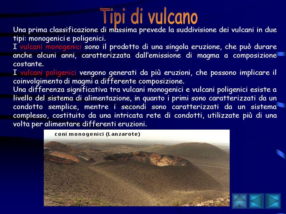 Un vulcano è una frattura della crosta terrestre dalla quale fuoriesce la lava. Ciascun vulcano è alimentato da un serbatoio, detto camera magmatica,