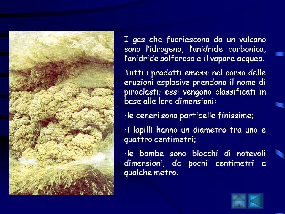 MATERIALI EMESSI Durante un'eruzione, un vulcano emette lava, gas e piroclasti. La lava è un materiale fluido e privo di gas con temperatura più bassa