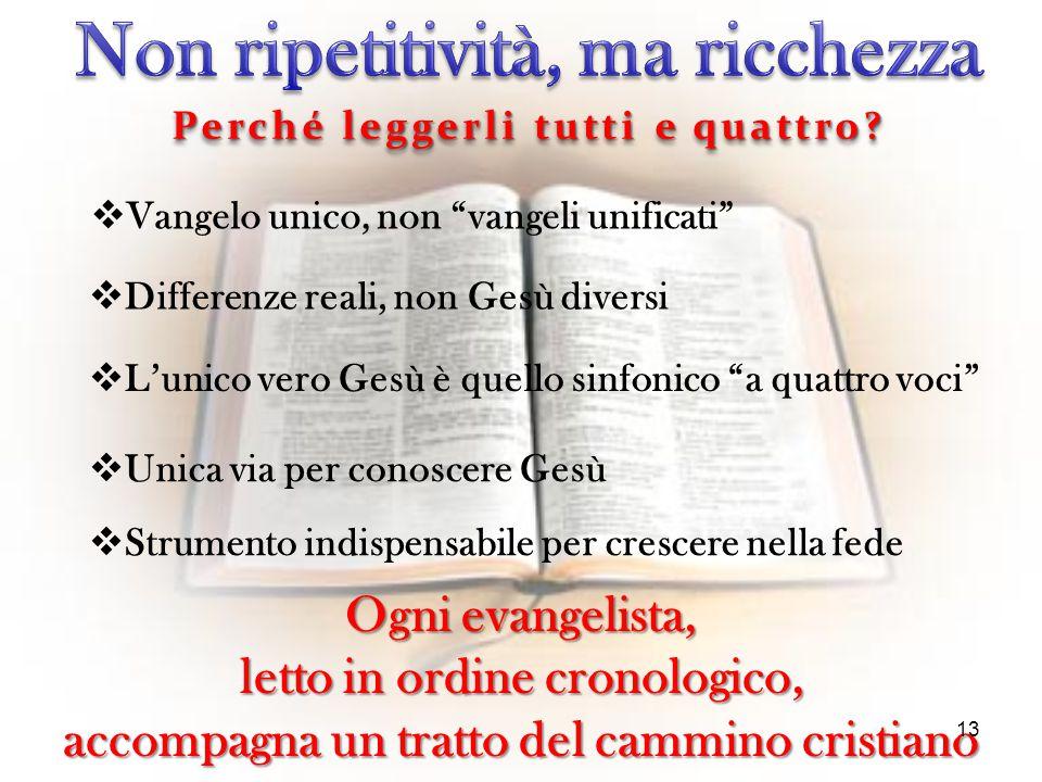 """ Vangelo unico, non """"vangeli unificati""""  Differenze reali, non Gesù diversi  L'unico vero Gesù è quello sinfonico """"a quattro voci""""  Unica via per"""
