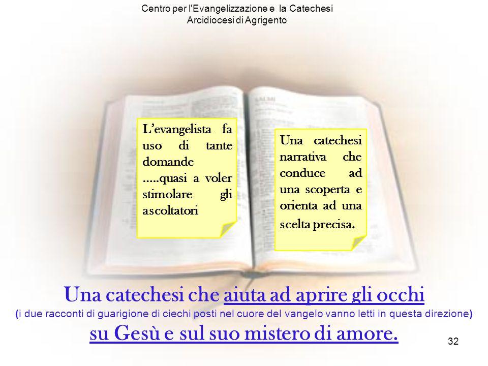 Centro per l'Evangelizzazione e la Catechesi Arcidiocesi di Agrigento 32 L'evangelista fa uso di tante domande …..quasi a voler stimolare gli ascoltat