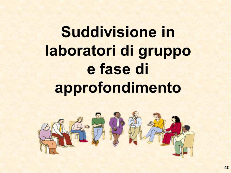 40 Suddivisione in laboratori di gruppo e fase di approfondimento