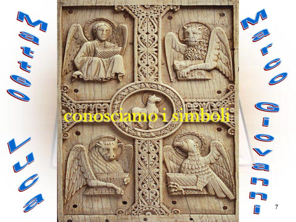Quattro vangeli canonici conosciamo i simboli 7