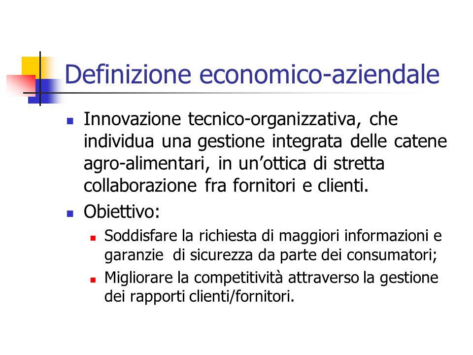 Definizione economico-aziendale Innovazione tecnico-organizzativa, che individua una gestione integrata delle catene agro-alimentari, in un'ottica di stretta collaborazione fra fornitori e clienti.