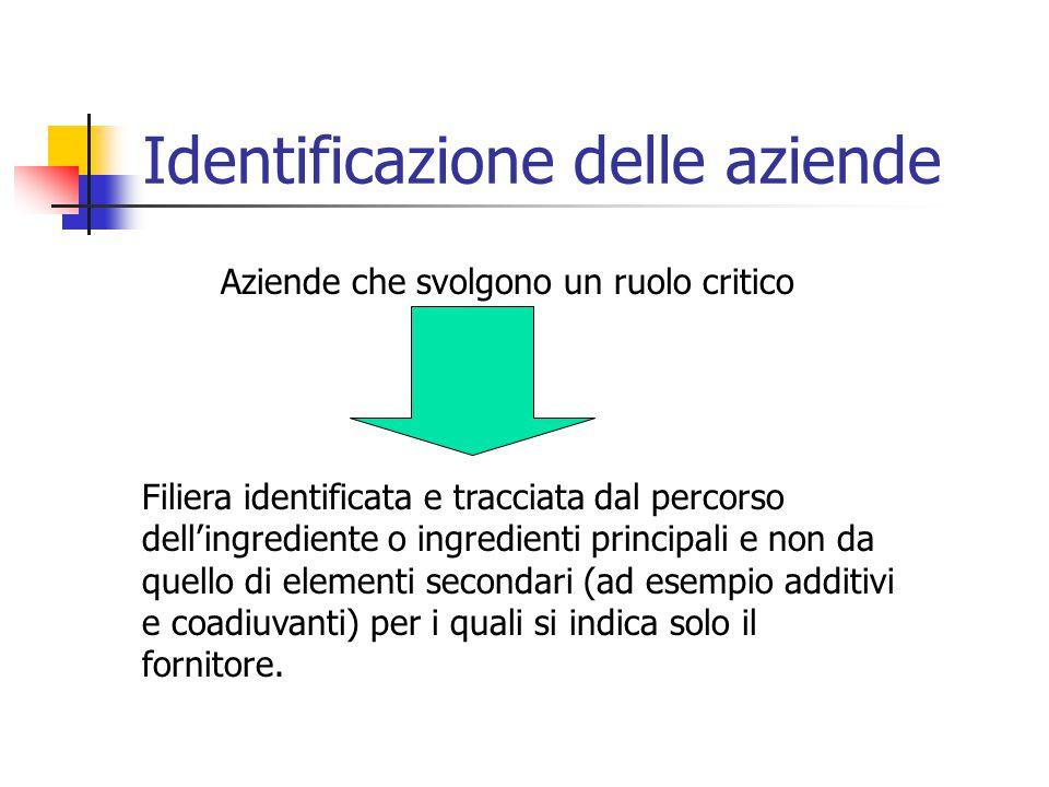Identificazione delle aziende Aziende che svolgono un ruolo critico Filiera identificata e tracciata dal percorso dell'ingrediente o ingredienti principali e non da quello di elementi secondari (ad esempio additivi e coadiuvanti) per i quali si indica solo il fornitore.