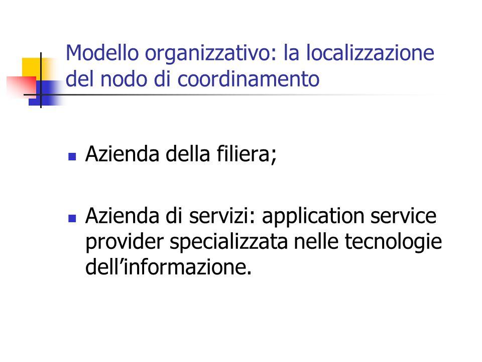 Modello organizzativo: la localizzazione del nodo di coordinamento Azienda della filiera; Azienda di servizi: application service provider specializzata nelle tecnologie dell'informazione.
