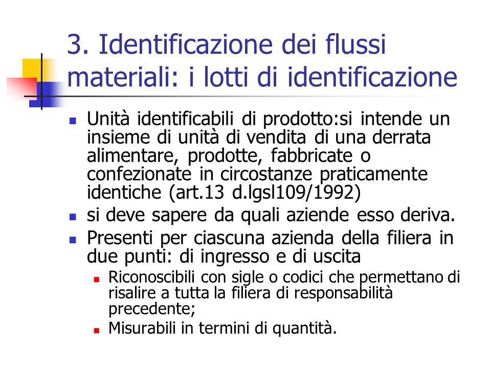 3. Identificazione dei flussi materiali: i lotti di identificazione Unità identificabili di prodotto:si intende un insieme di unità di vendita di una