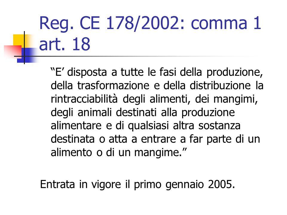 Reg.CE 178/2002: comma 1 art.