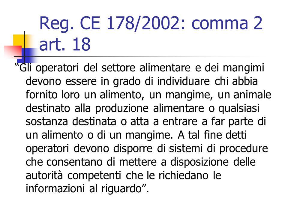 Reg.CE 178/2002: comma 2 art.