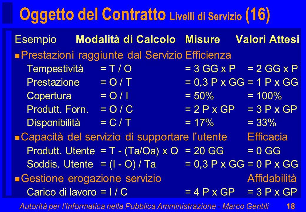 Autorità per l Informatica nella Pubblica Amministrazione - Marco Gentili18 Oggetto del Contratto Livelli di Servizio (16) Esempio Modalità di CalcoloMisure Valori Attesi n Prestazioni raggiunte dal ServizioEfficienza Tempestività= T / O= 3 GG x P= 2 GG x P Prestazione= O / T= 0,3 P x GG= 1 P x GG Copertura = O / I= 50%= 100% Produtt.