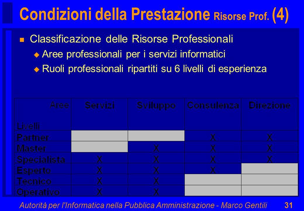 Autorità per l Informatica nella Pubblica Amministrazione - Marco Gentili31 Condizioni della Prestazione Risorse Prof.